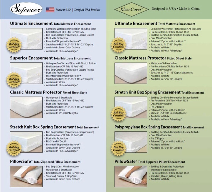mattress_safe_covers